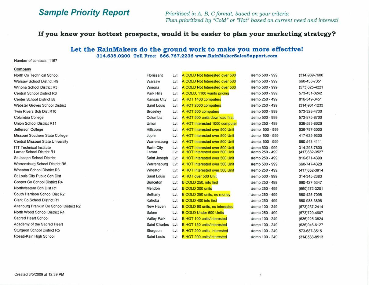 Sample Priority Report