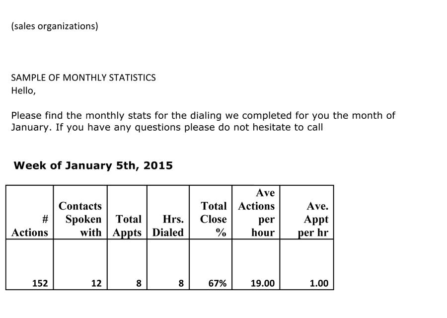 Sample statistics for the website 2015